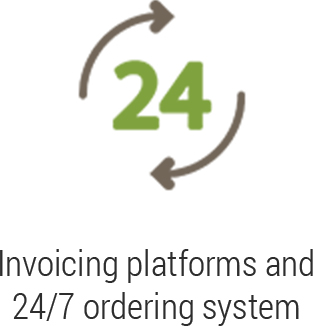 24/7 ordering system